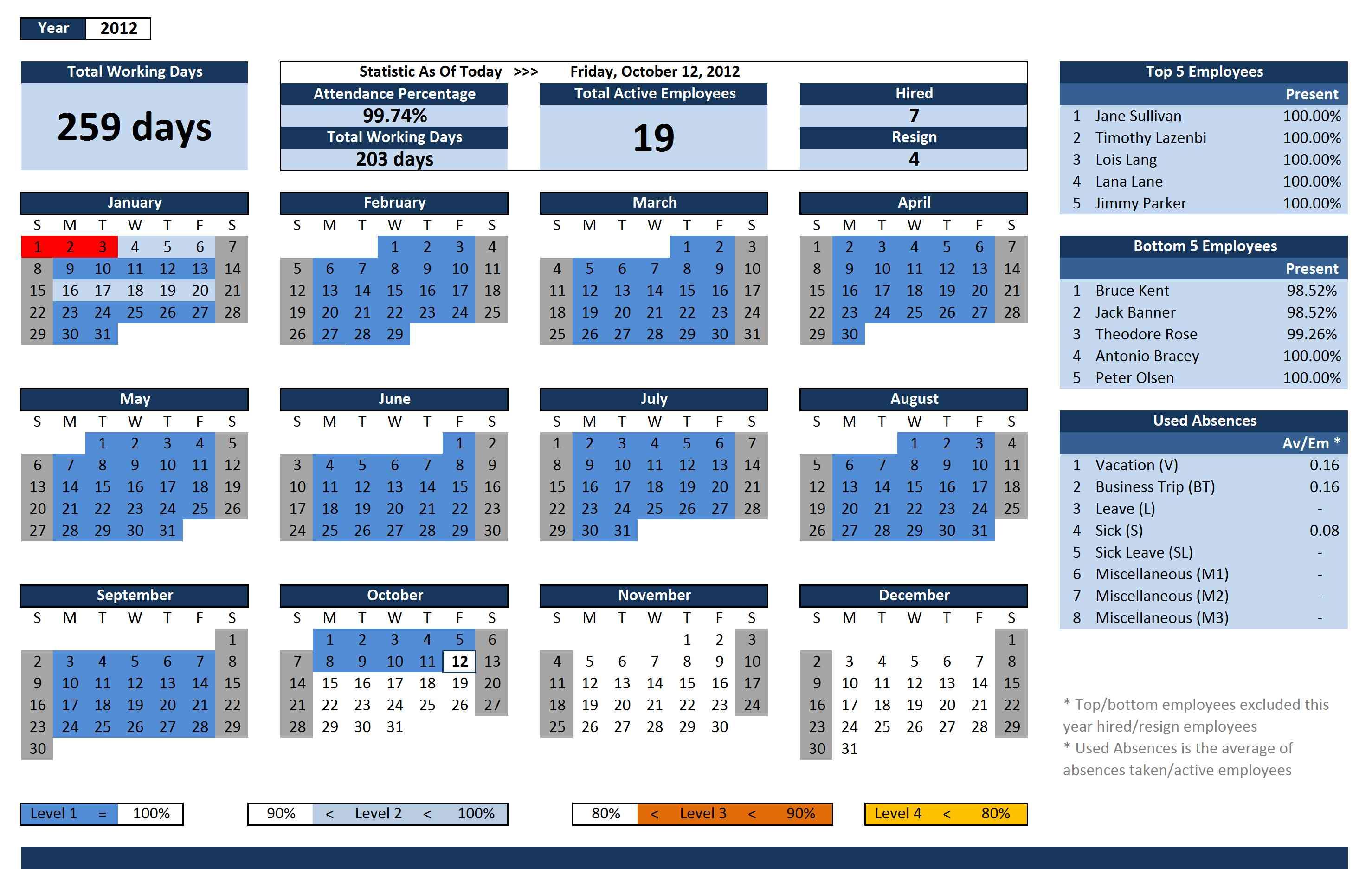 2015 Excel Employee Attendance Tracker