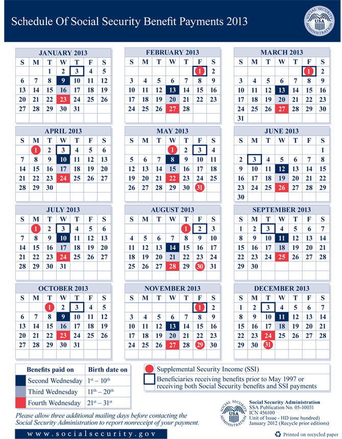 Social Security Benefits Calendar 2014