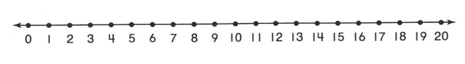 10 Number Line Addition Worksheet