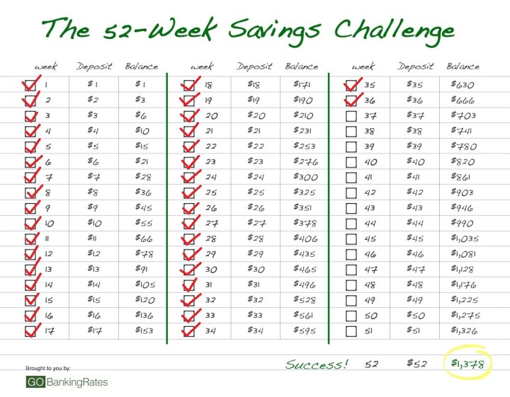 Challenge Printable Chart 2015 Monthly. View Original . [Updated on 01