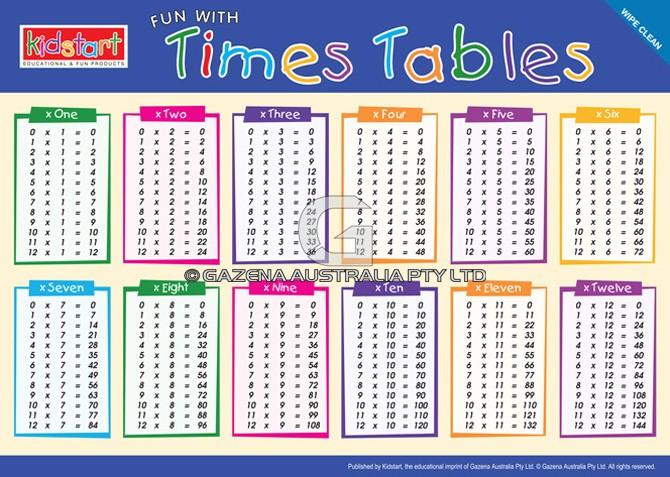 Printable bi weekly calendar 2016 bing images for 12x table