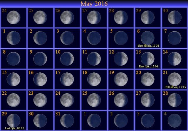 Moon Phase Calendar February 2015