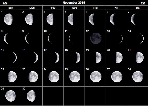 November Moon Phases 2015