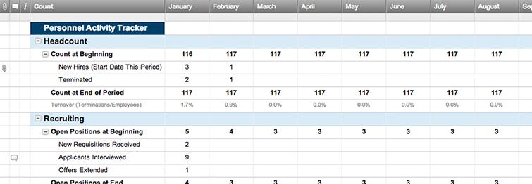 Monthly Activities Report Template