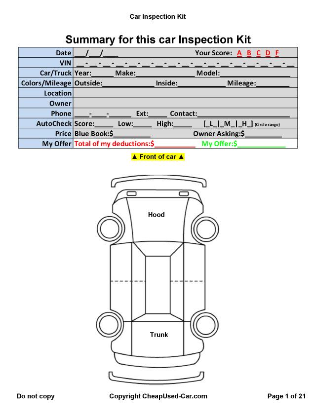 Car Inspection Sheet Template