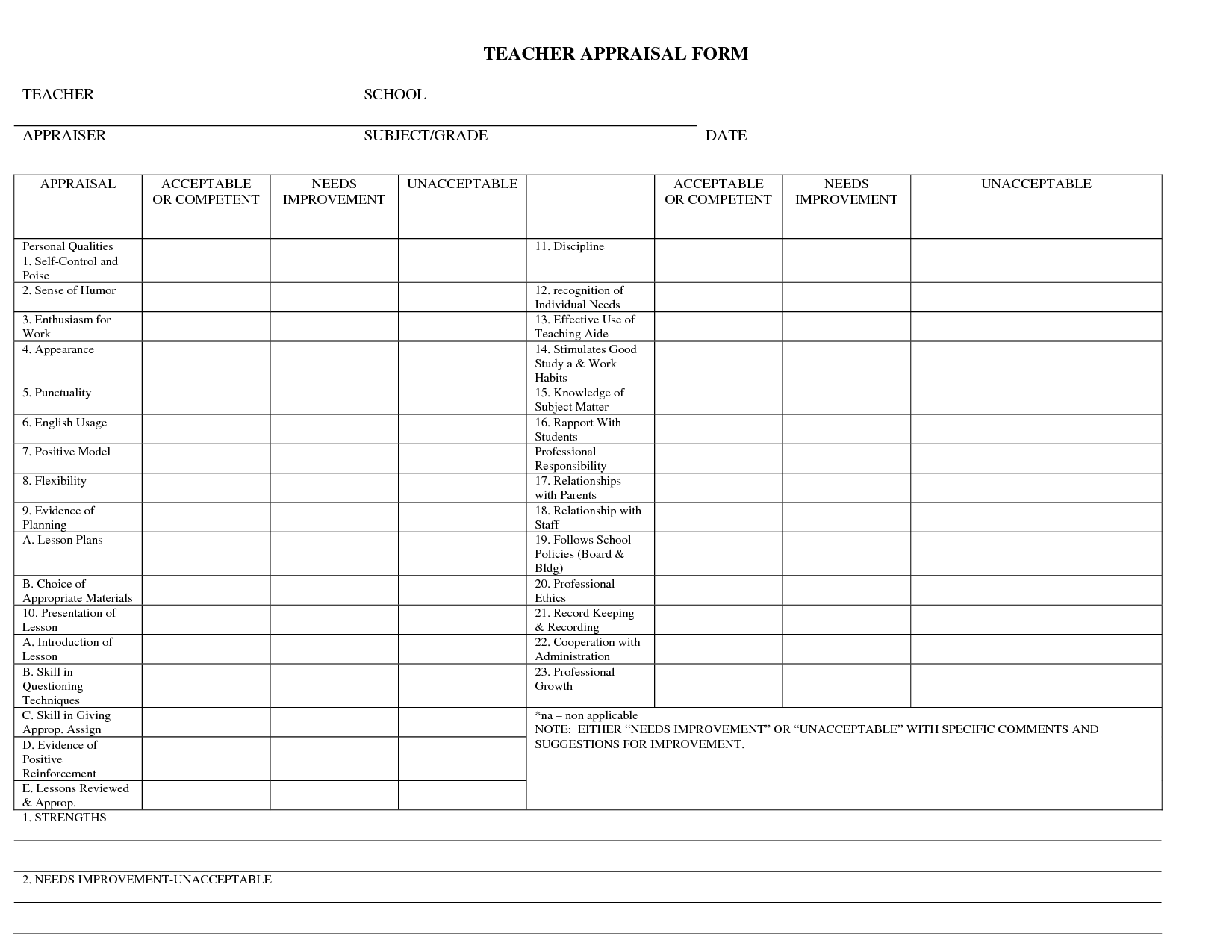 Teacher Performance Evaluation Forms