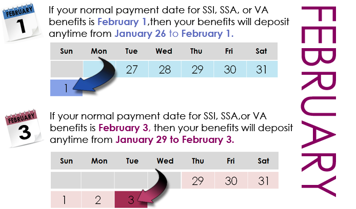 AccountNow Social Security Benefits Payments February 2015