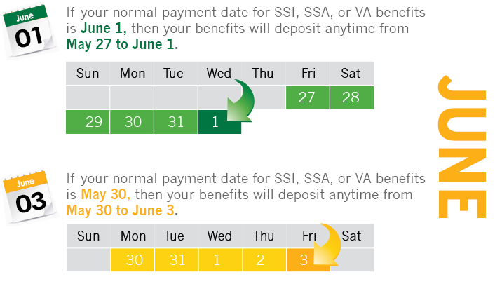 AccountNow SSI Payment Schedule June 2016