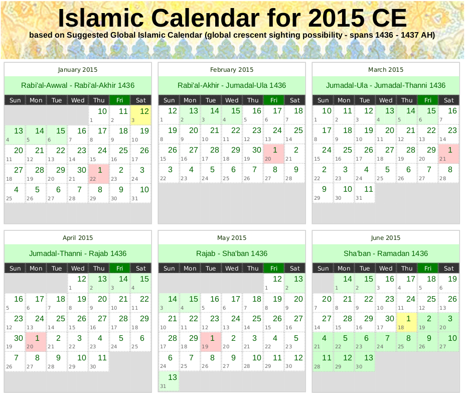islamic calendar 2015 global sighting moon pdf picture Alhabib's