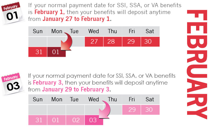 AccountNow SSI Payment Schedule February 2016