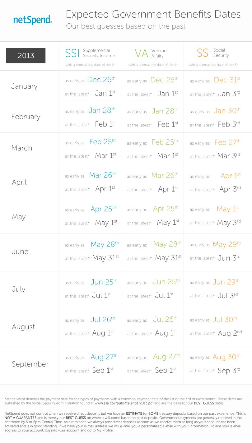 Calendar Schedule Social Security Retirement Deposit | Calendar ...