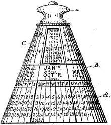 Perpetual calendar Wikipedia