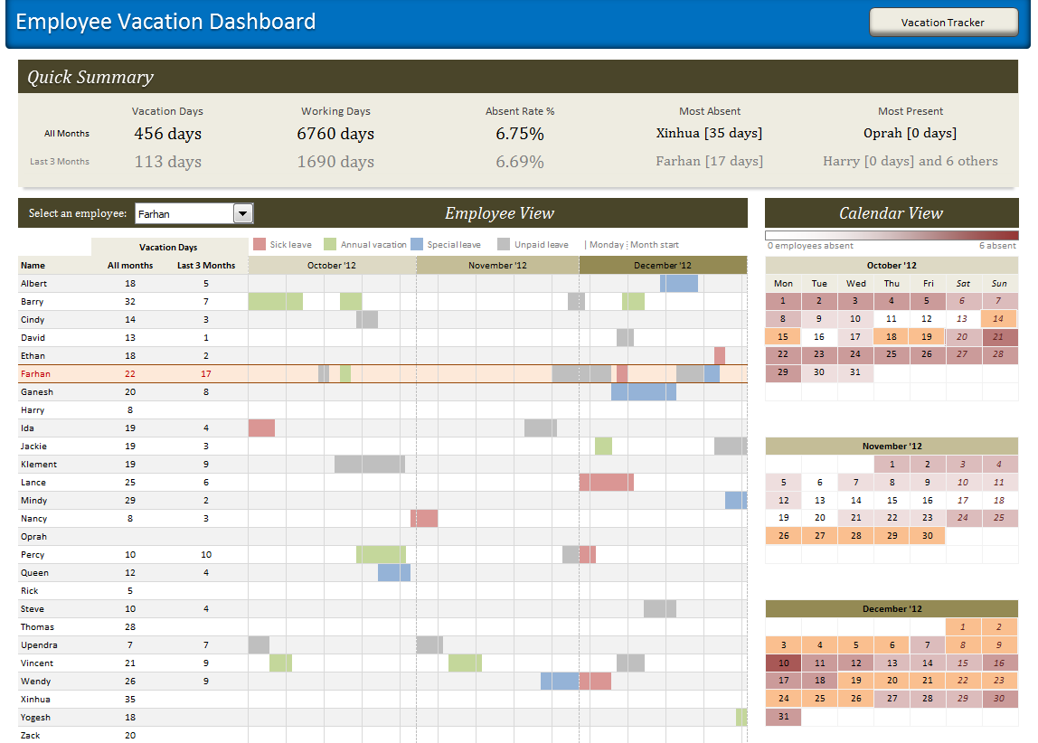 Free & Premium Excel Templates designed for Human Resources (HR)