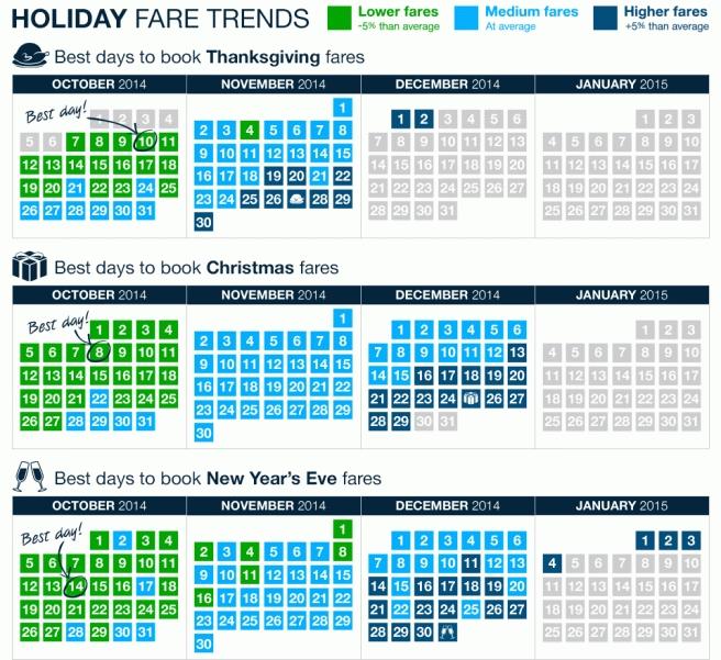 Southwest Low Fare Calendar | free calendar printables