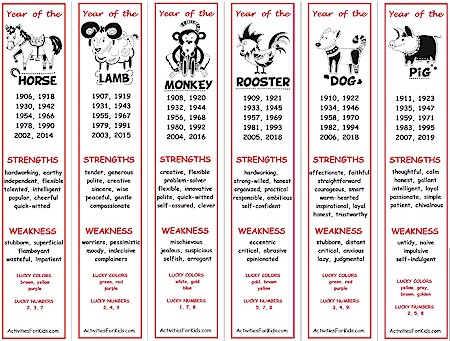 Chinese Zodiac Bookmarks – Activities For Kids