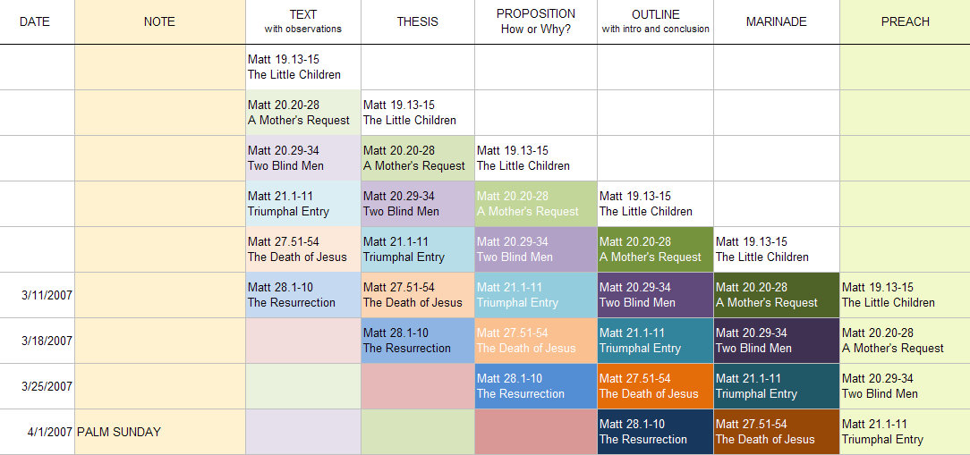 Sermon Preparation Worksheet | Sermon Plannning