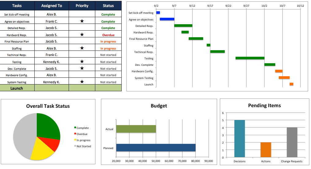 free project management calendar template home budget