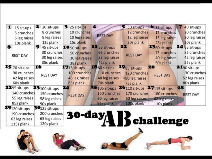 MONTHLY AB WORKOUT GOOGLE SEARCH on The Hunt