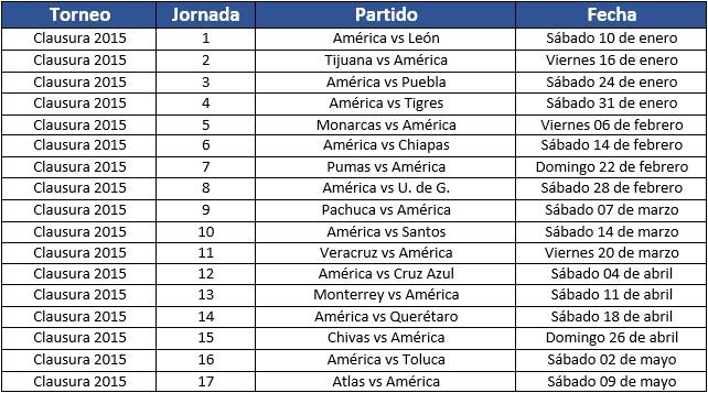Definido el calendario de la Liga Bancomer Mx Clausura 2015 La