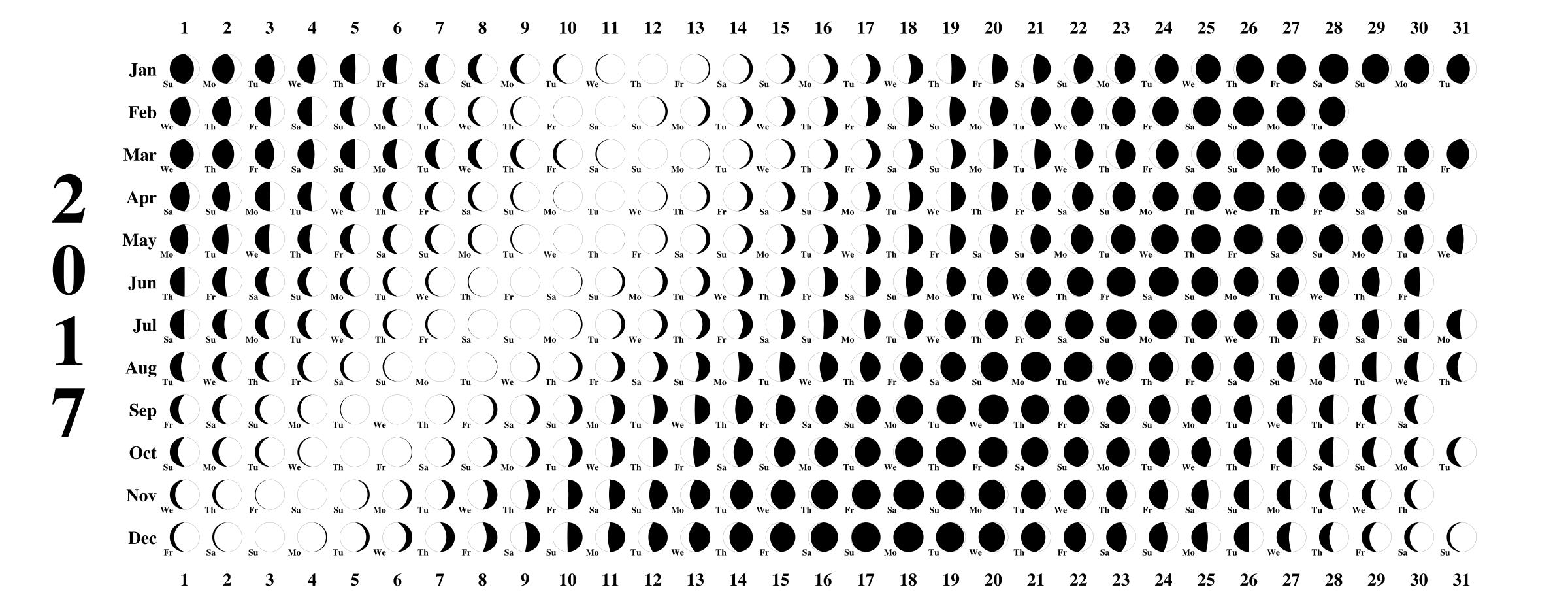 Earth, Moon, And Sun 1.1 Lessons Tes Teach