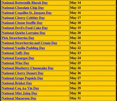 Today: National Nacho Day, Chase's Calendar of Events & Daily