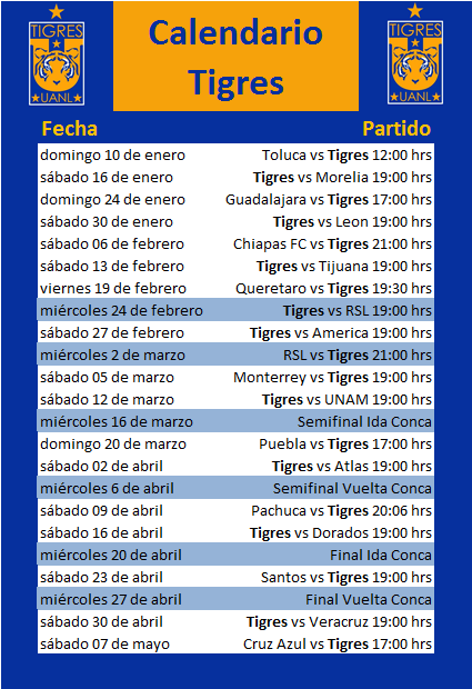 Calendario de Tigres Clausura 2016 y Concachampions 2016 Apuntes
