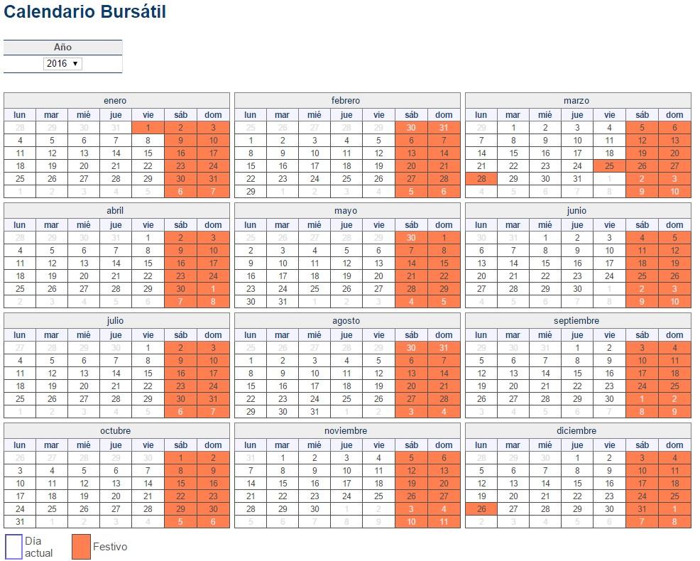 Cual es el calendario económico y empresarial para el 2016 en