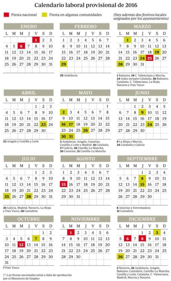 Calendario bursátil 2016: ¿Qué días son festivos en bolsa? Rankia
