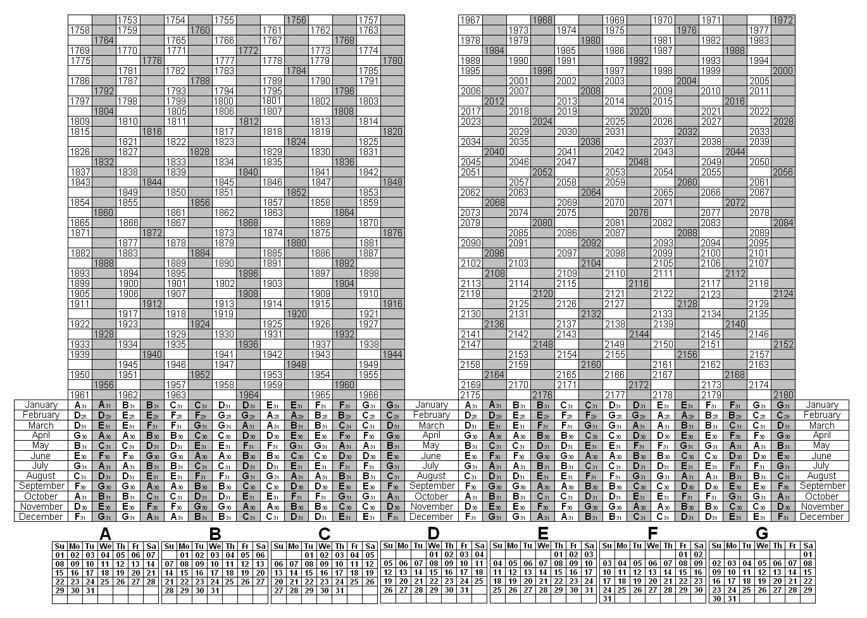Perpetual Calendar Chart : Inj depo provera calendar template