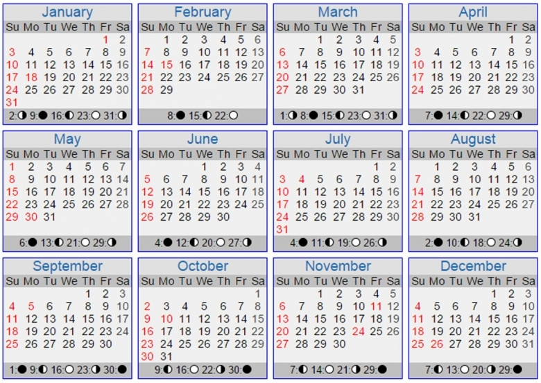 Moon Phases Fishing Calendar 2016 Best Fish 2017