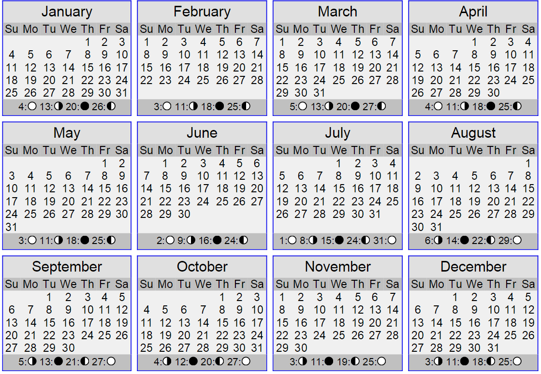 Moon Fishing Calendar 2016 Best Fish 2017