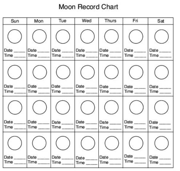 blank moon calendar worksheet calendar template 2018. Black Bedroom Furniture Sets. Home Design Ideas