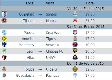 Calendario juegos jornada 4 futbol mexicano clausura 2015 liga mx