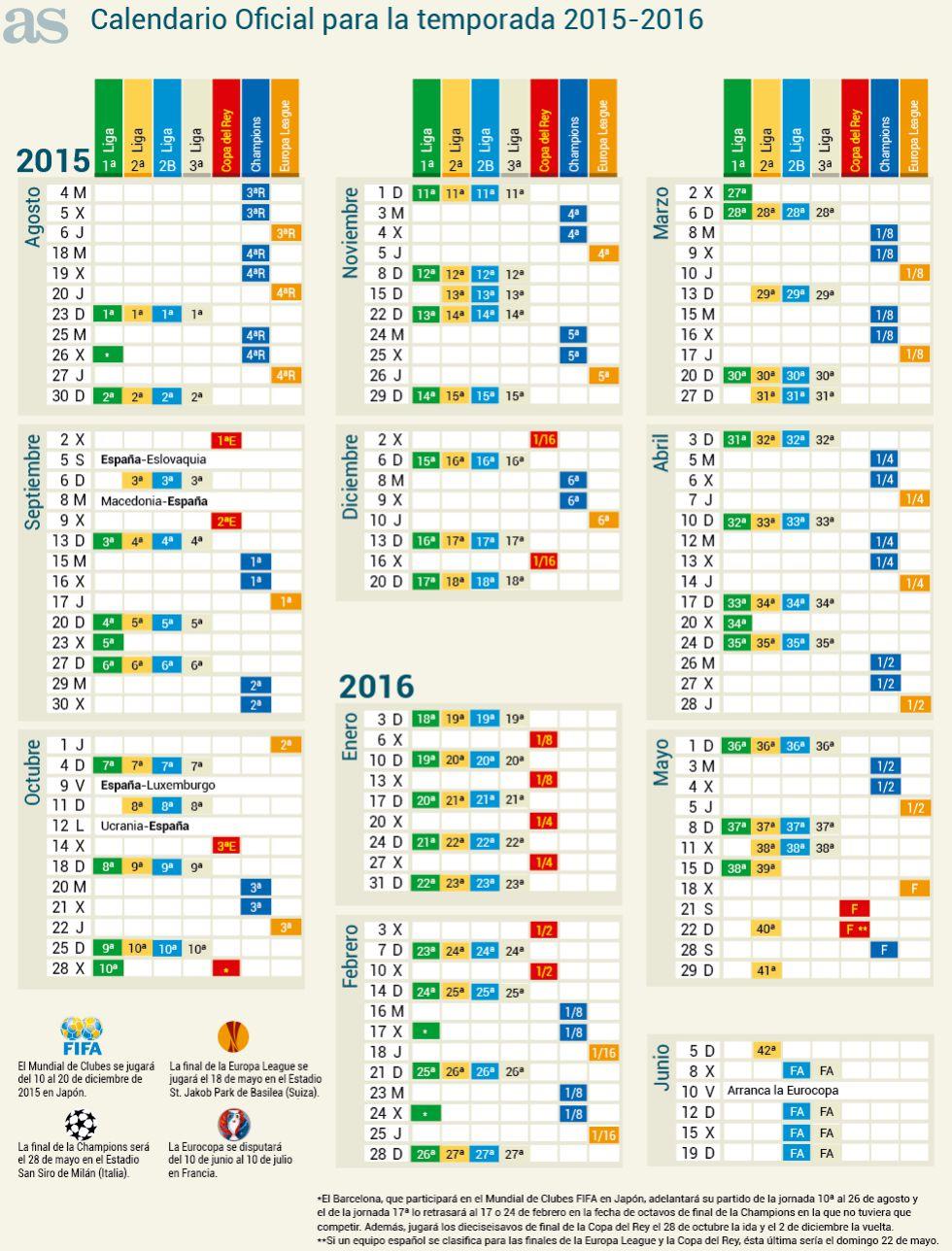 La Copa Mundial de Futsal tiene su calendario de partidos FIFA.com