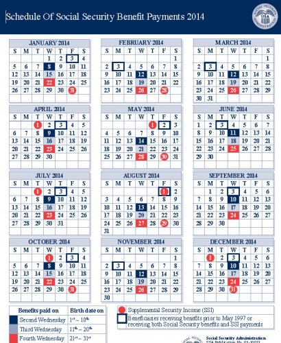 SSDI Payment Schedule