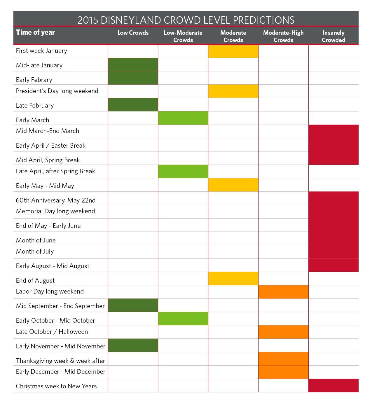 Seasonal Pricing Breakdown for Disneyland TouringPlans.Blog