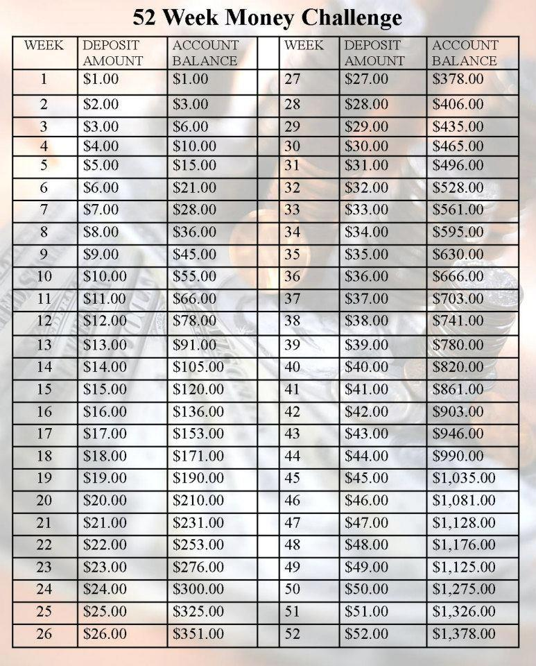 2018 Savings Challenge | You can have $1400 by the end of the year