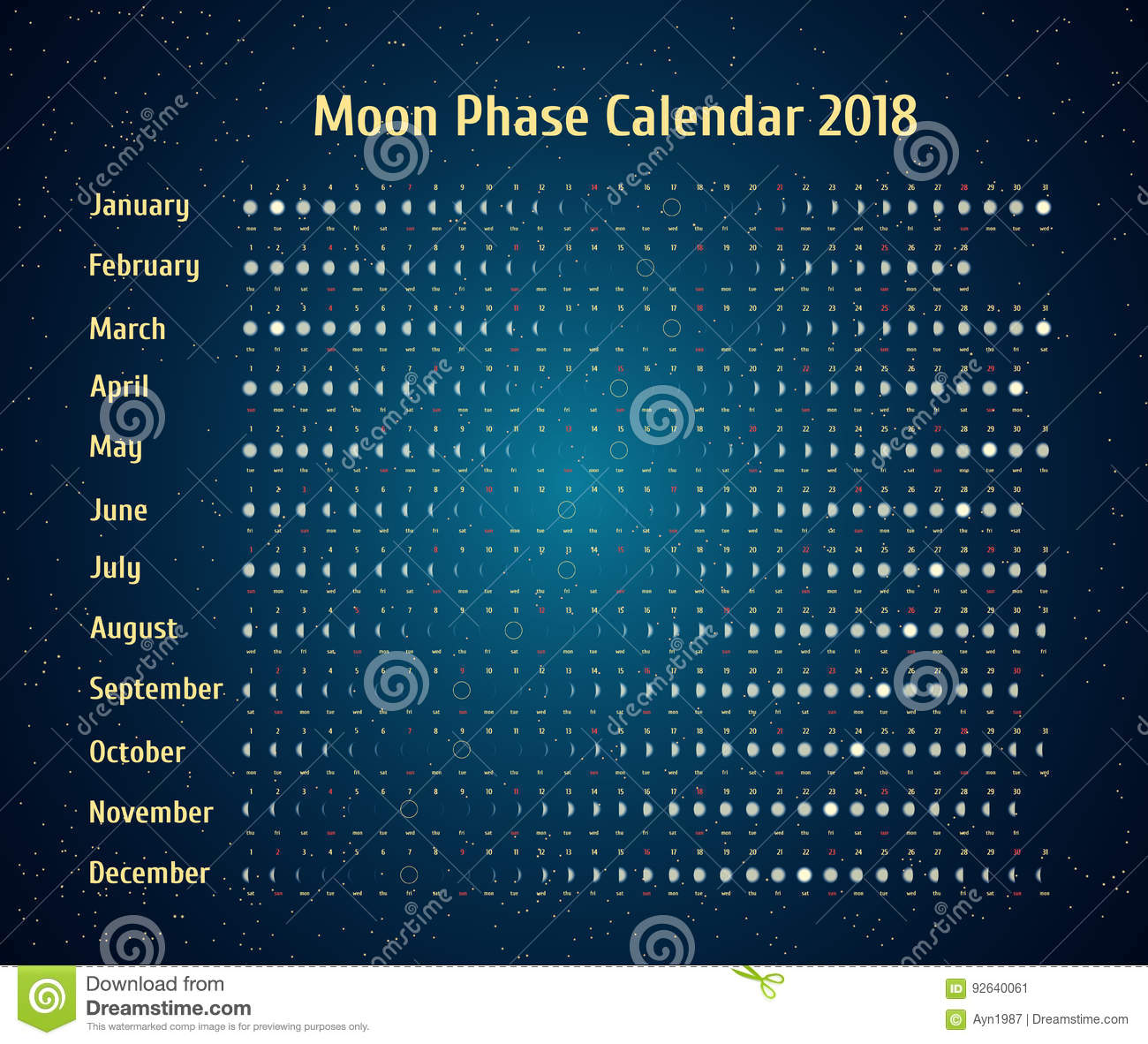 Calendar April 2018 Dates Zodiac | Calendar Free 2017