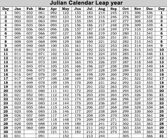 Leap Year Julian Calendar Printable  Calendar Template