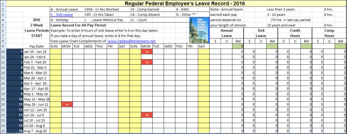 2018 Leave Chart | 2018 & 2017 Federal Leave Record