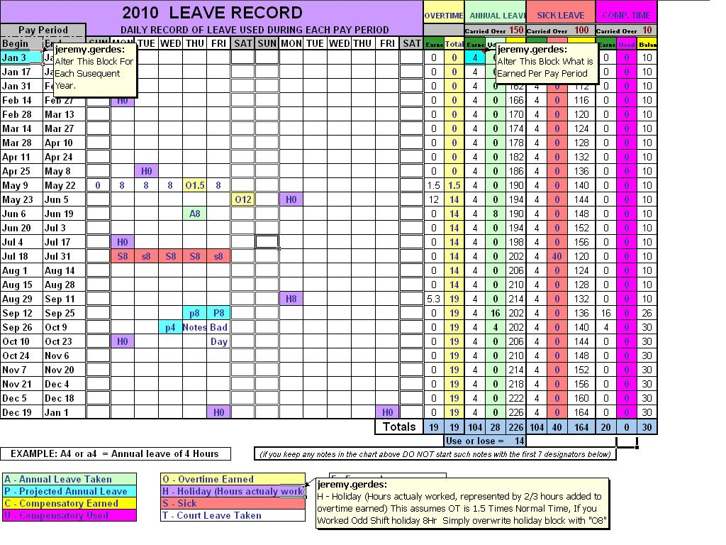 2010 Interactive Federal Leave Chart seakintruth