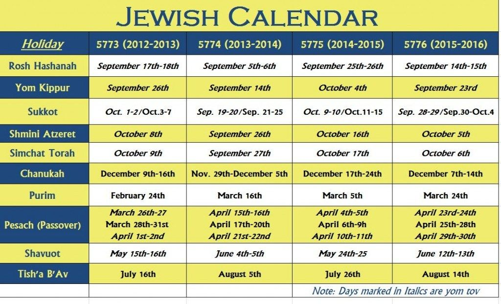 Jewish Calendar 2018 | 2018 calendar printable