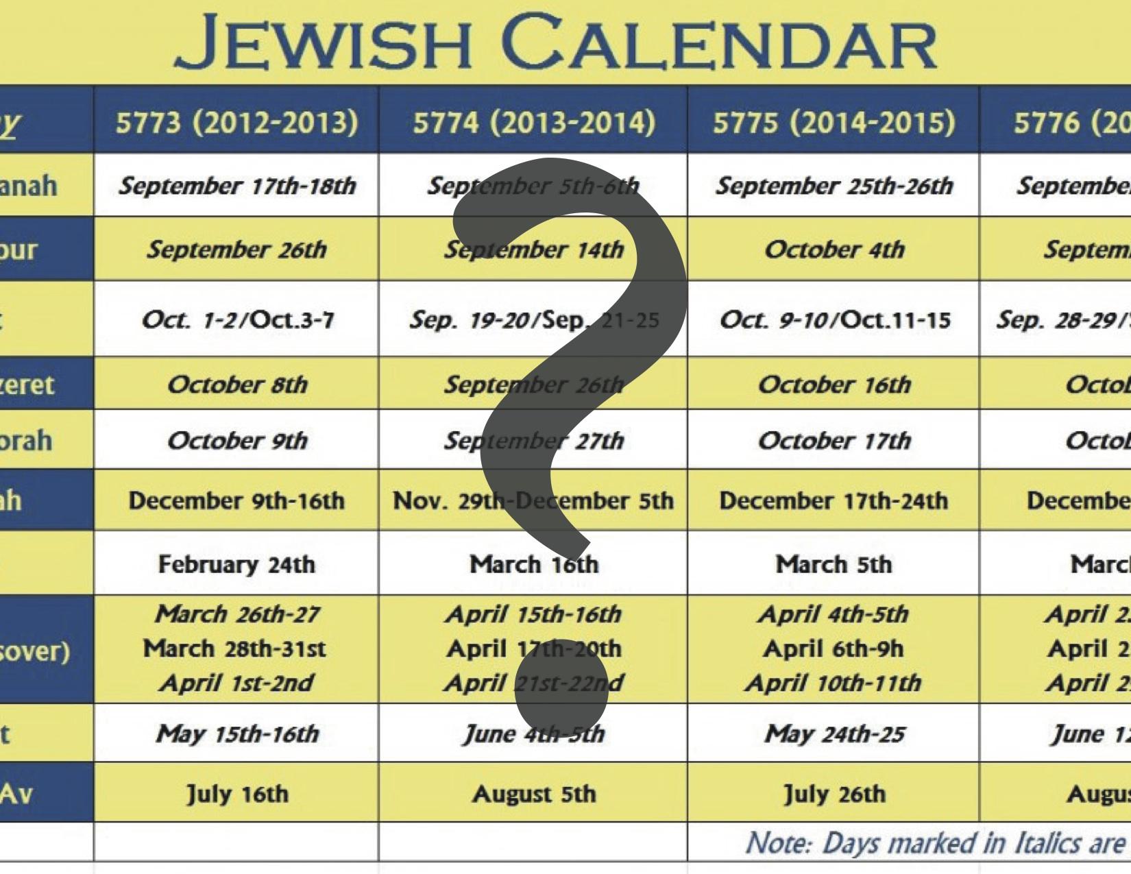 Hebrew Calendar Topics | Love and Instruction