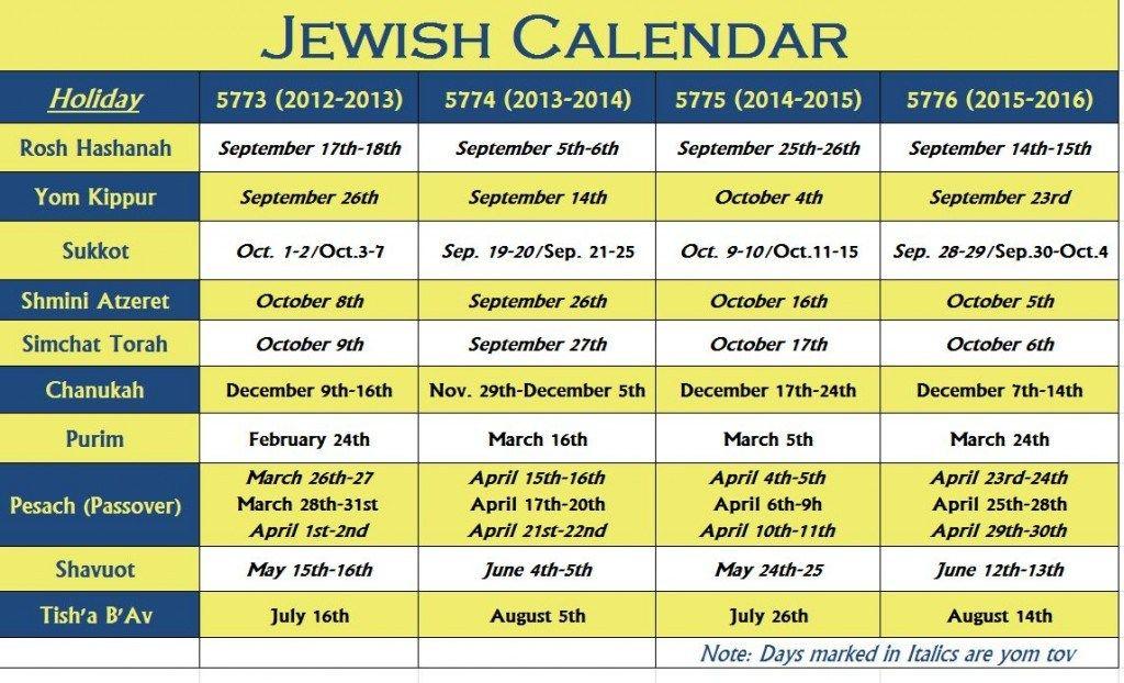 jewish calendar 2018 jewish calendar 2017 july 2017 jewish