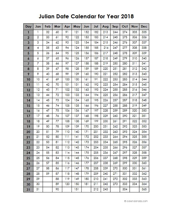 2018 Julian Date Calendar Free Printable Templates