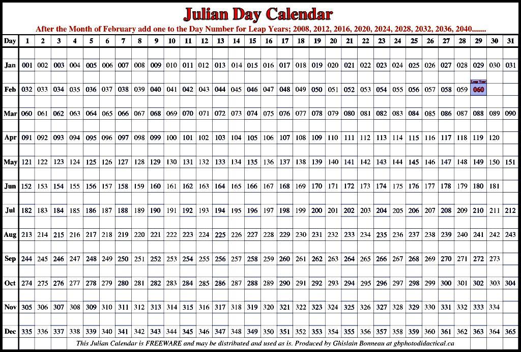 Julian Calendar | printable calendar templates