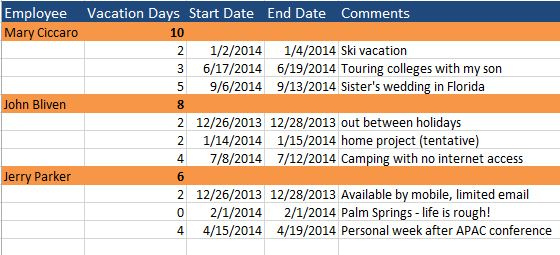 7+ Payroll Calendar Templates Sample, Example | Free & Premium