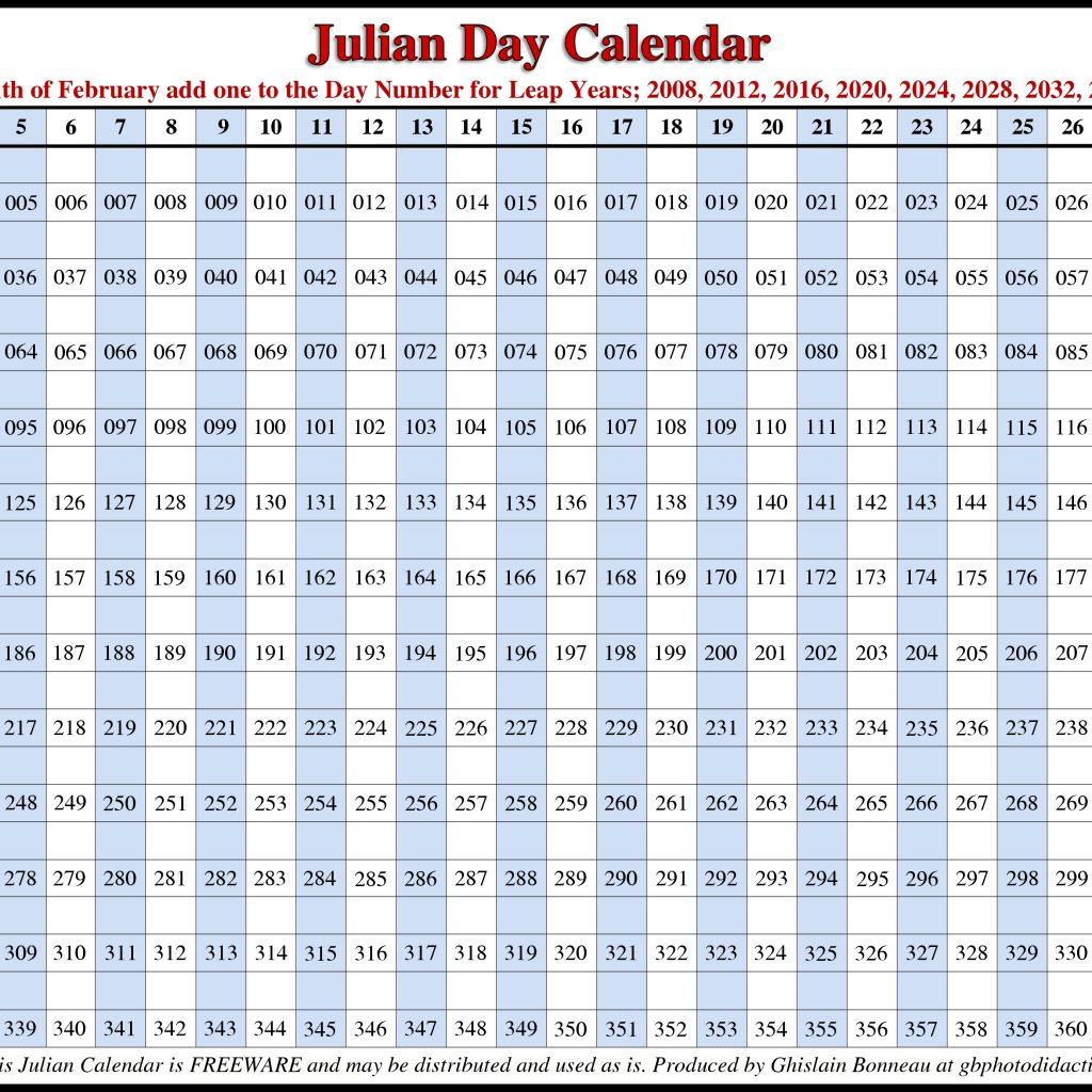 2018 Julian Calendar Download FREE Julian Date Calendar