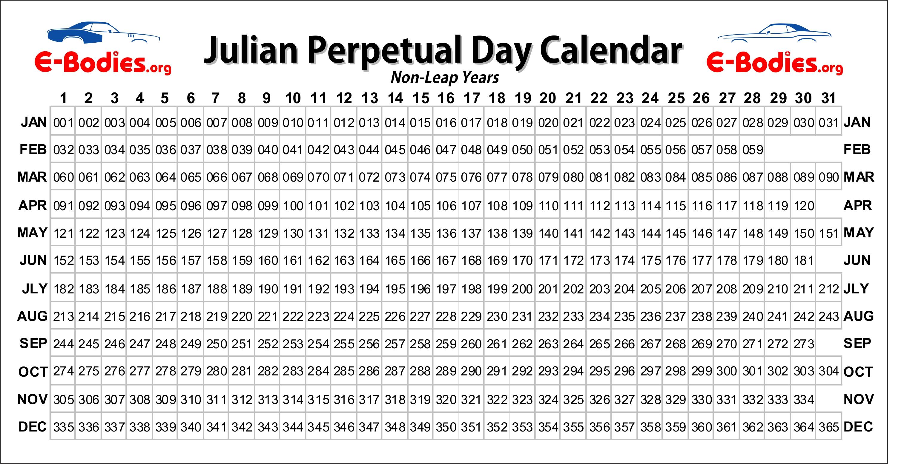 Mopar Julian Perpetual Day Calendar – E Bodies
