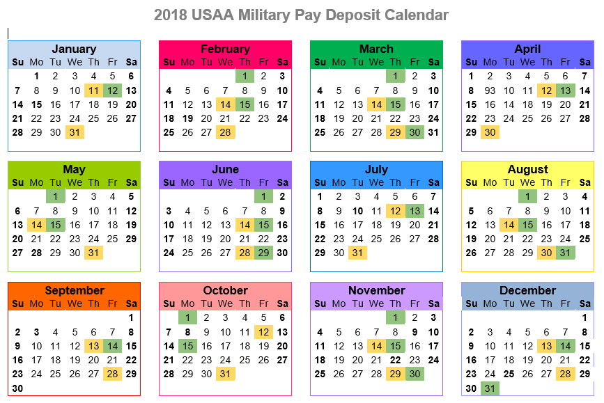 2018 USAA Military Pay Deposit Dates With Printables KateHorrell